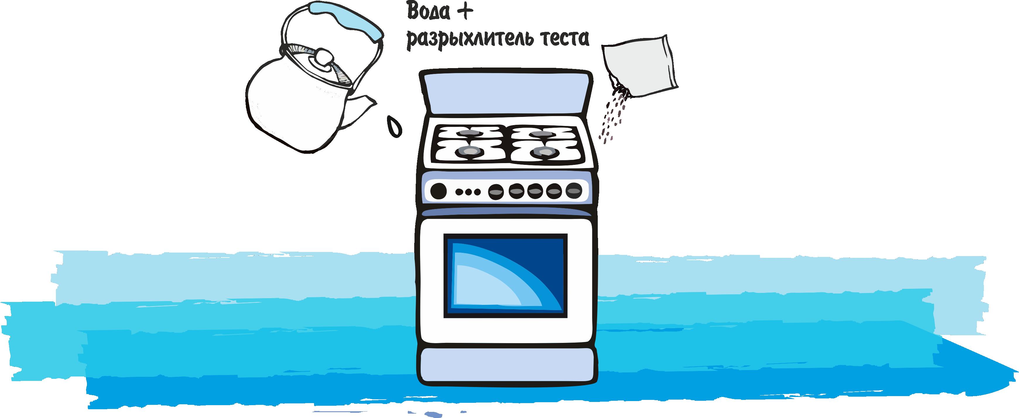Способы очистки духовки 16