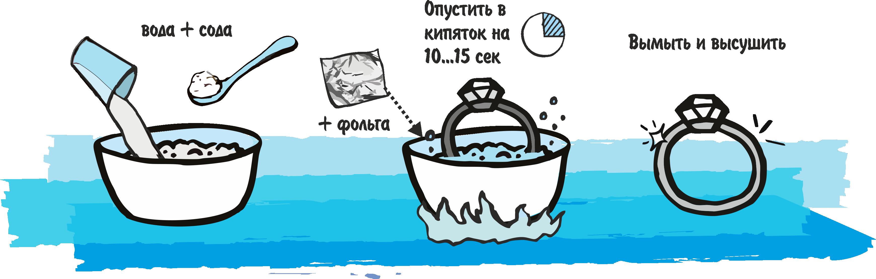 Чистка серебра содой и фольгой, порядок действий 37